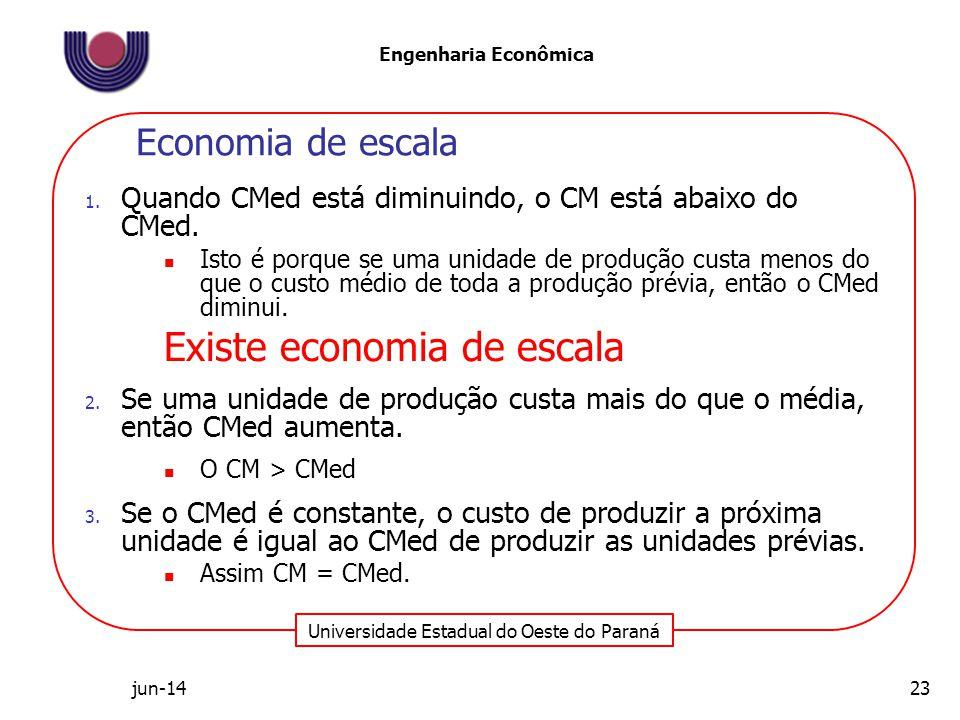 Universidade Estadual do Oeste do Paraná Engenharia Econômica 1. Quando CMed está diminuindo, o CM está abaixo do CMed. Isto é porque se uma unidade d