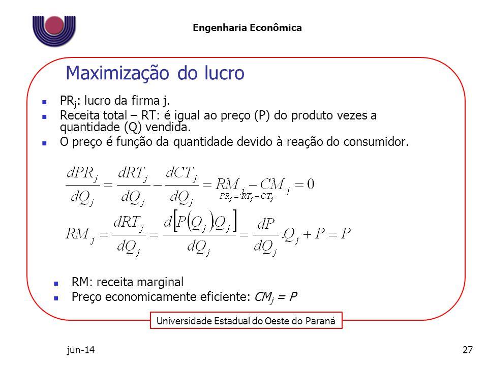 Universidade Estadual do Oeste do Paraná Engenharia Econômica Maximização do lucro PR j : lucro da firma j. Receita total – RT: é igual ao preço (P) d