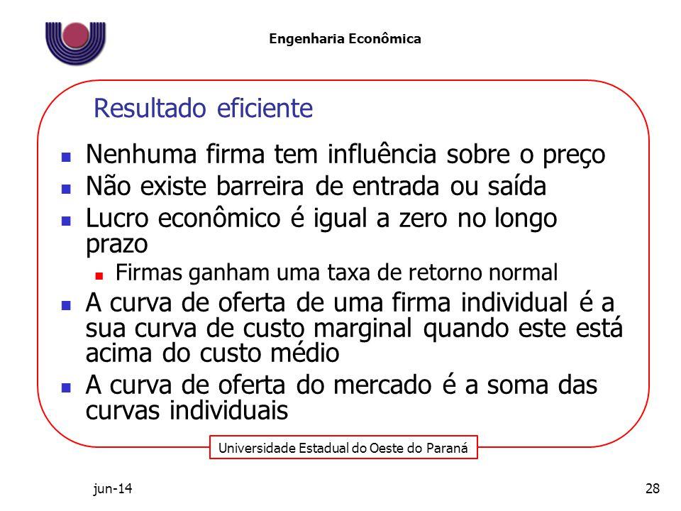 Universidade Estadual do Oeste do Paraná Engenharia Econômica Nenhuma firma tem influência sobre o preço Não existe barreira de entrada ou saída Lucro