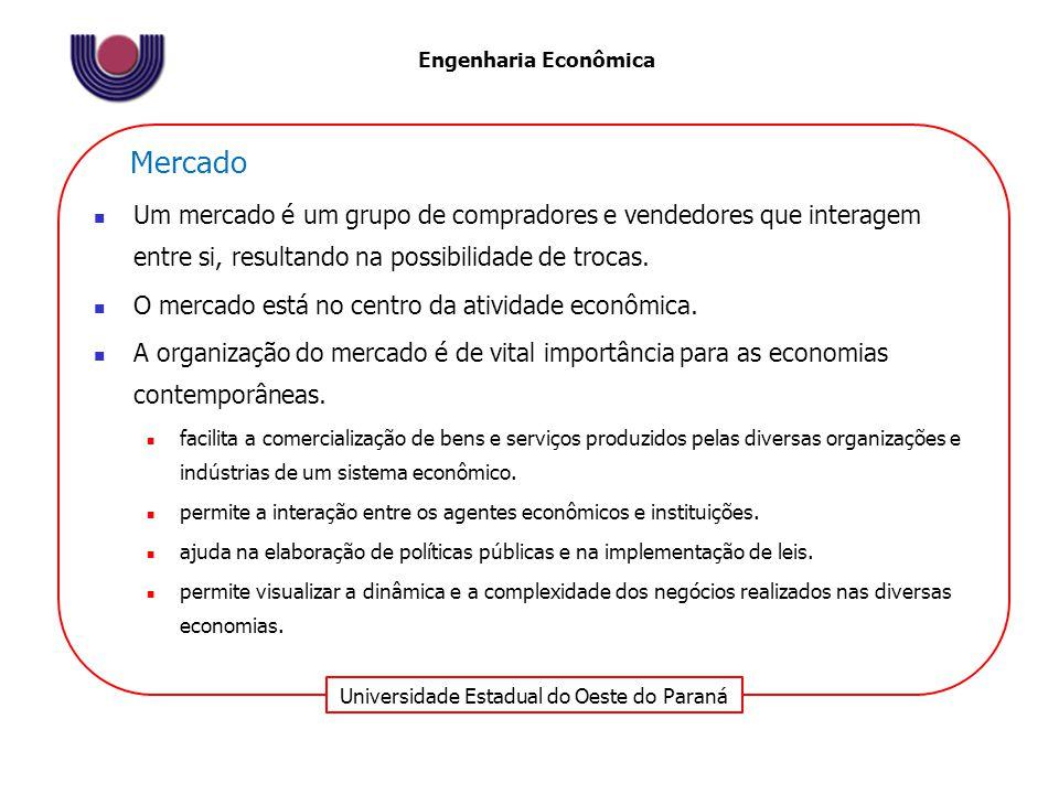 Universidade Estadual do Oeste do Paraná Engenharia Econômica Mercado Um mercado é um grupo de compradores e vendedores que interagem entre si, result