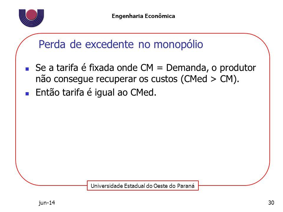Universidade Estadual do Oeste do Paraná Engenharia Econômica Se a tarifa é fixada onde CM = Demanda, o produtor não consegue recuperar os custos (CMe