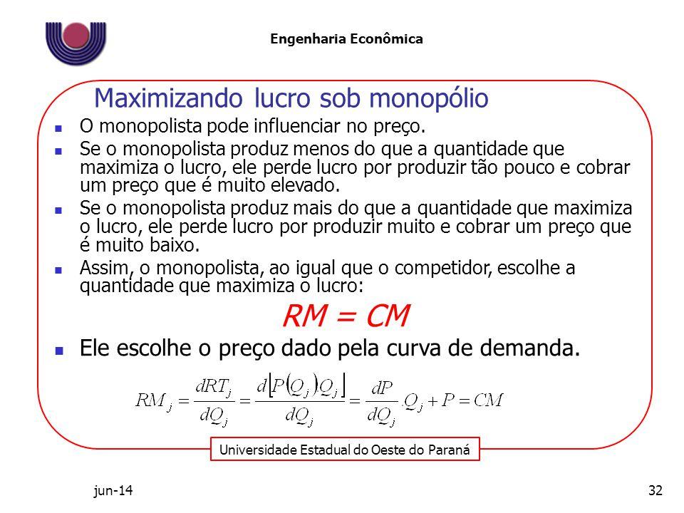 Universidade Estadual do Oeste do Paraná Engenharia Econômica Maximizando lucro sob monopólio O monopolista pode influenciar no preço. Se o monopolist