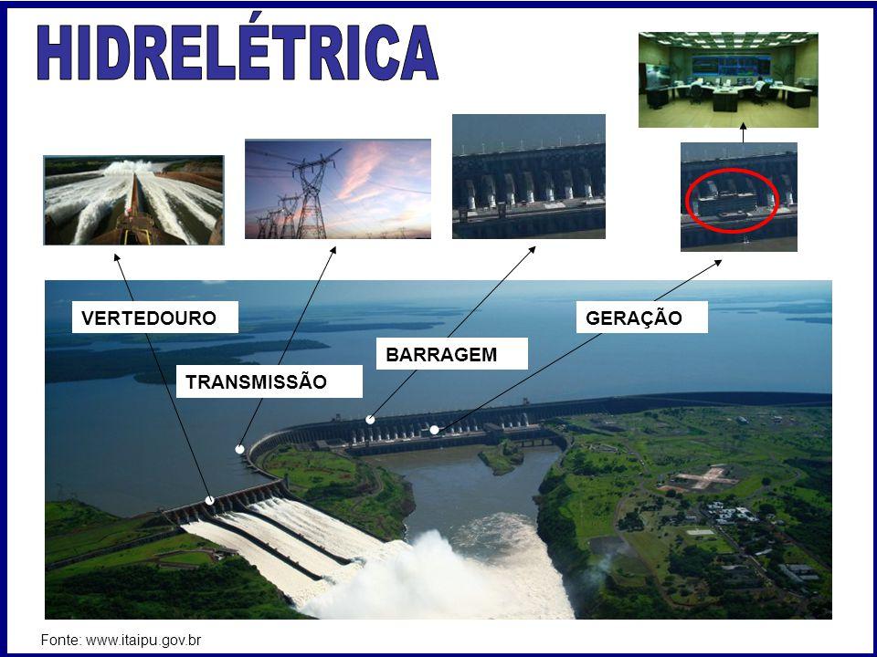 VERTEDOURO TRANSMISSÃO BARRAGEM GERAÇÃO Fonte: www.itaipu.gov.br