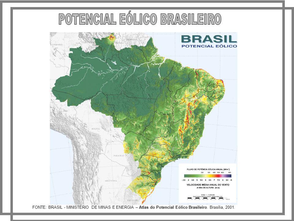 FONTE: BRASIL - MINISTÉRIO DE MINAS E ENERGIA – Atlas do Potencial Eólico Brasileiro.