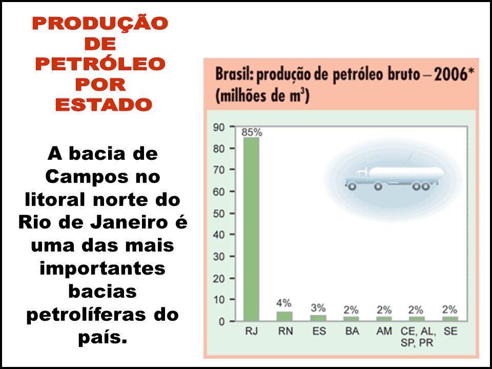 A bacia de Campos no litoral norte do Rio de Janeiro é uma das mais importantes bacias petrolíferas do país.