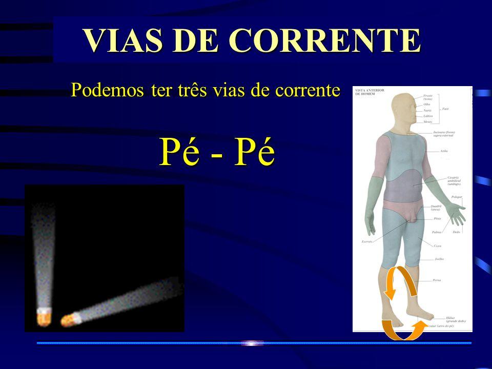 VIAS DE CORRENTE Podemos ter três vias de corrente Pé - Pé