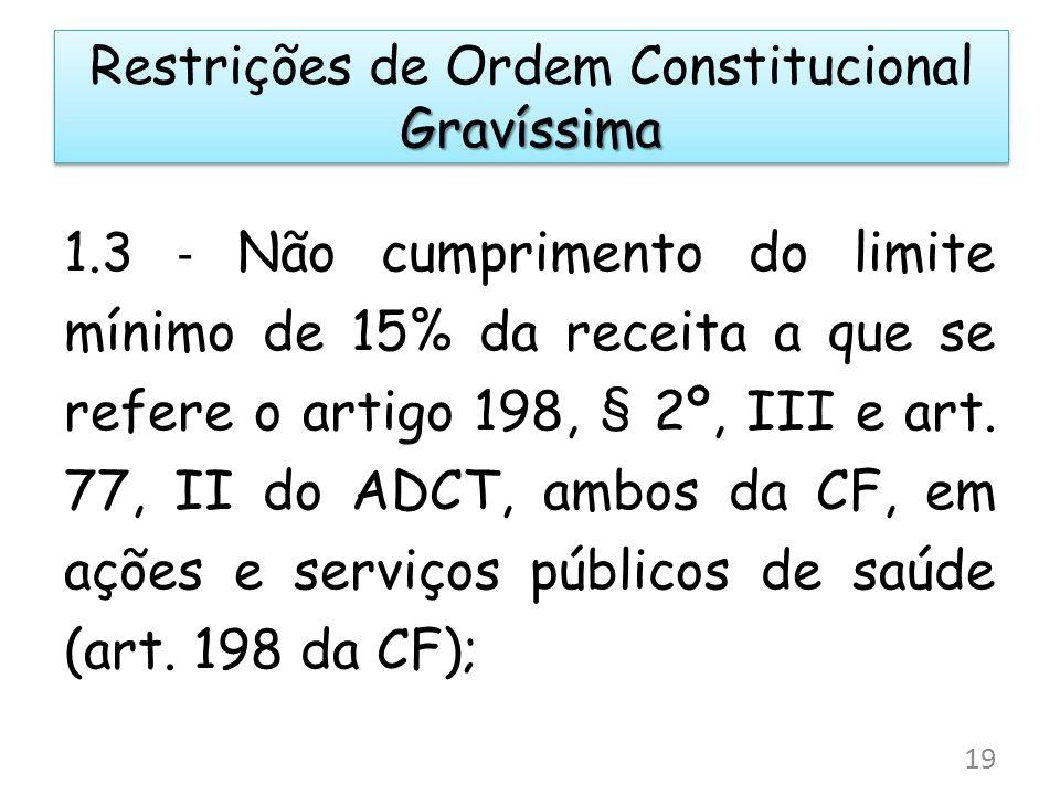 Gravíssima Restrições de Ordem Constitucional Gravíssima 1.3 Não cumprimento do limite mínimo de 15% da receita a que se refere o artigo 198, § 2º, III e art.
