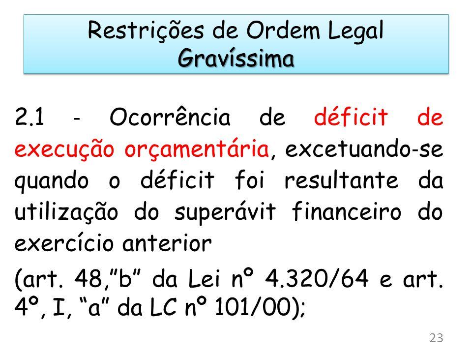 Gravíssima Restrições de Ordem Legal Gravíssima 2.1 Ocorrência de déficit de execução orçamentária, excetuando se quando o déficit foi resultante da utilização do superávit financeiro do exercício anterior (art.