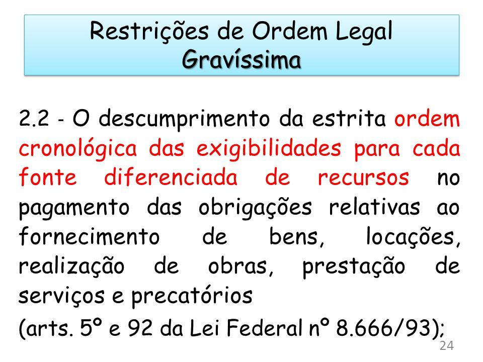 2.2 O descumprimento da estrita ordem cronológica das exigibilidades para cada fonte diferenciada de recursos no pagamento das obrigações relativas ao