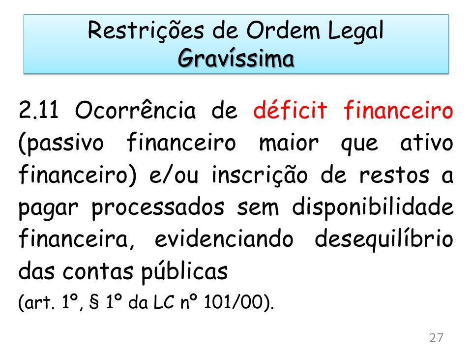 2.11 Ocorrência de déficit financeiro (passivo financeiro maior que ativo financeiro) e/ou inscrição de restos a pagar processados sem disponibilidade financeira, evidenciando desequilíbrio das contas públicas (art.