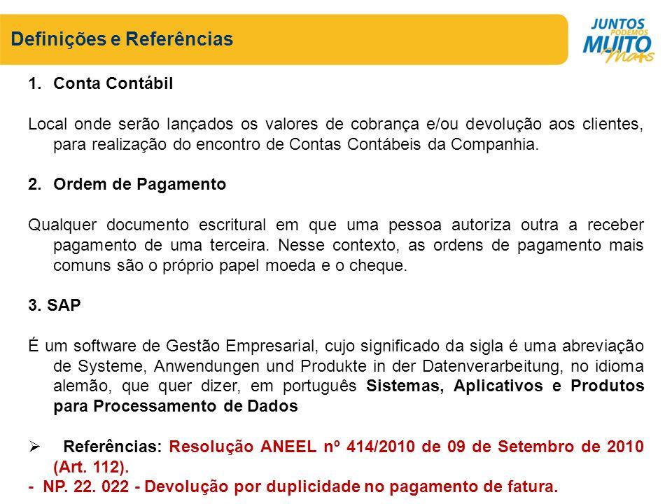 Registro da solicitação para devolução via crédito em fatura AB ou via ordem de pagamento (OS: MS 121).
