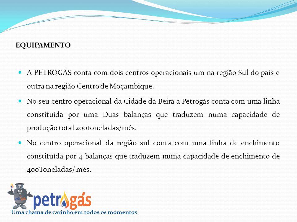 A PETROGÁS conta com dois centros operacionais um na região Sul do país e outra na região Centro de Moçambique. No seu centro operacional da Cidade da