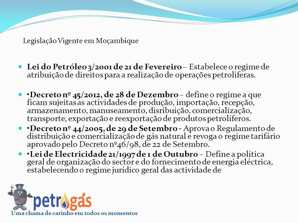 Lei do Petróleo 3/2001 de 21 de Fevereiro – Estabelece o regime de atribuição de direitos para a realização de operações petrolíferas. Decreto nº 45/2