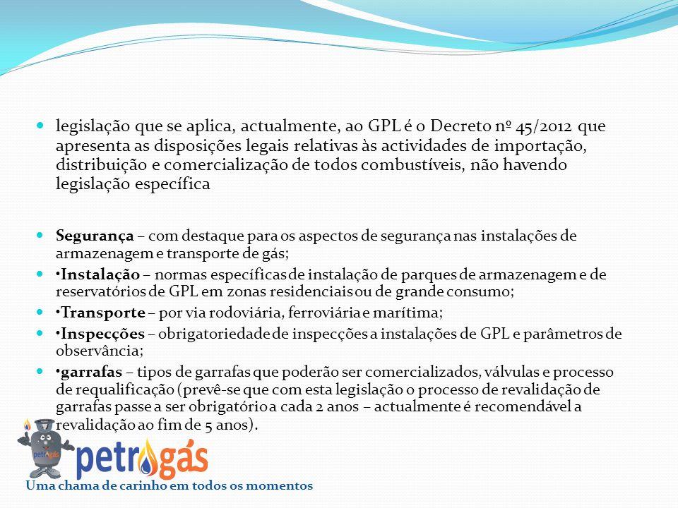 legislação que se aplica, actualmente, ao GPL é o Decreto nº 45/2012 que apresenta as disposições legais relativas às actividades de importação, distr
