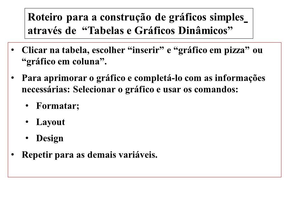 Roteiro para a construção de tabelas de dupla entrada através de Tabelas e Gráficos Dinâmicos Renomear a planilha 2 com o nome da variável principal cujas informações serão cruzadas com as variáveis relacionadas com os estratos (ex.