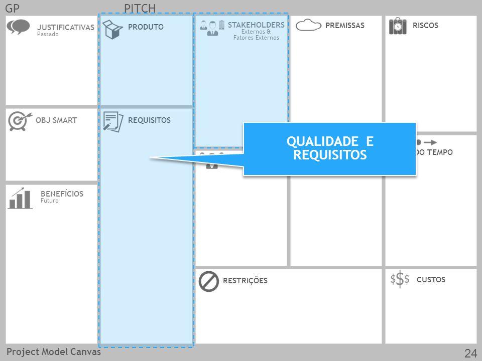 JUSTIFICATIVAS Passado OBJ SMARTREQUISITOS CUSTOS EQUIPE PRODUTO RESTRIÇÕES BENEFÍCIOS Futuro GRUPOS DE ENTREGAS LINHA DO TEMPO STAKEHOLDERS Externos & Fatores Externos RISCOSPREMISSAS GPPITCH QUALIDADE E REQUISITOS Project Model Canvas 24