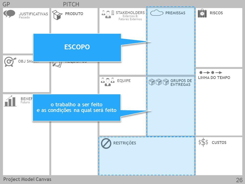 JUSTIFICATIVAS Passado OBJ SMARTREQUISITOS CUSTOS EQUIPE PRODUTO RESTRIÇÕES BENEFÍCIOS Futuro GRUPOS DE ENTREGAS LINHA DO TEMPO STAKEHOLDERS Externos & Fatores Externos RISCOSPREMISSAS GPPITCH ESCOPO o trabalho a ser feito e as condições na qual será feito Project Model Canvas 26