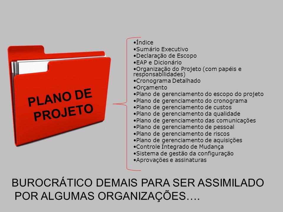 Princípios Visual Agrupamentos Simplificações Estabelecer base com stakeholders Sequência 03