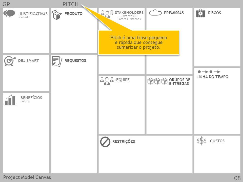 Project Model Canvas GPPITCH JUSTIFICATIVAS Passado OBJ SMARTREQUISITOS CUSTOS EQUIPE PRODUTO RESTRIÇÕES BENEFÍCIOS Futuro GRUPOS DE ENTREGAS LINHA DO TEMPO STAKEHOLDERS Externos & Fatores Externos RISCOS PREMISSAS 04