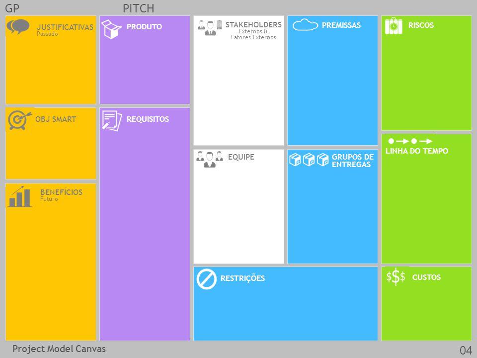 Project Model Canvas GPPITCH POR QUE? O QUE? QUEM? QUANDO e QUANTO? COMO? 05