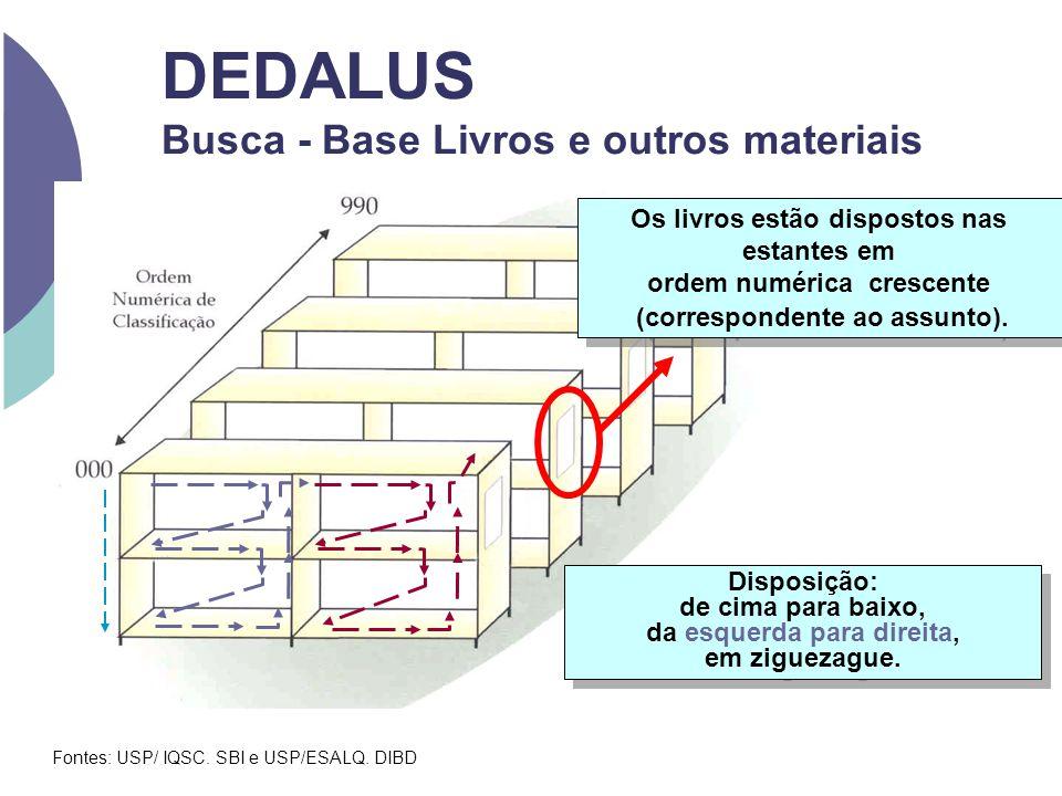 DEDALUS Busca - Base Livros e outros materiais Os livros estão dispostos nas estantes em ordem numérica crescente (correspondente ao assunto). Fontes: