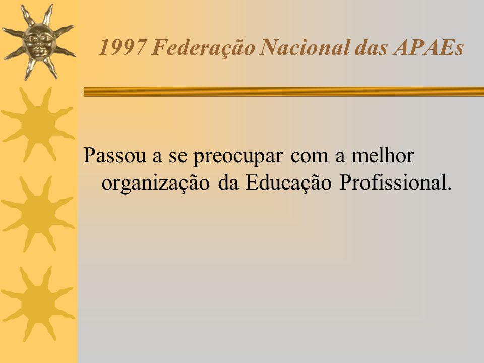 1997 Federação Nacional das APAEs Passou a se preocupar com a melhor organização da Educação Profissional.