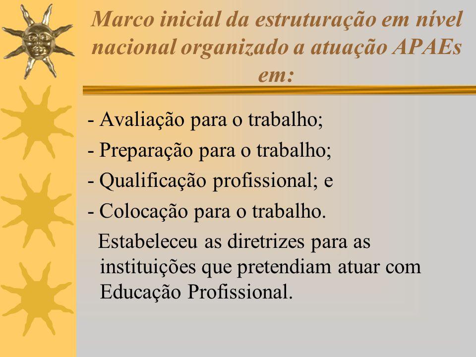 Marco inicial da estruturação em nível nacional organizado a atuação APAEs em: - Avaliação para o trabalho; - Preparação para o trabalho; - Qualificaç