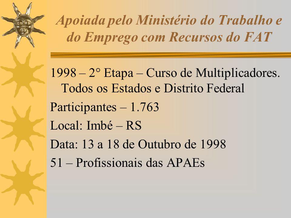Apoiada pelo Ministério do Trabalho e do Emprego com Recursos do FAT 1998 – 2° Etapa – Curso de Multiplicadores. Todos os Estados e Distrito Federal P