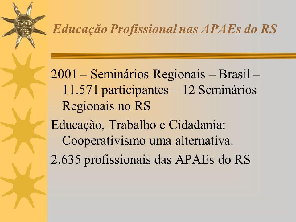 Educação Profissional nas APAEs do RS 2001 – Seminários Regionais – Brasil – 11.571 participantes – 12 Seminários Regionais no RS Educação, Trabalho e