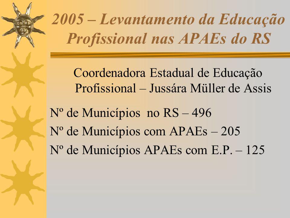 2005 – Levantamento da Educação Profissional nas APAEs do RS Coordenadora Estadual de Educação Profissional – Jussára Müller de Assis Nº de Municípios