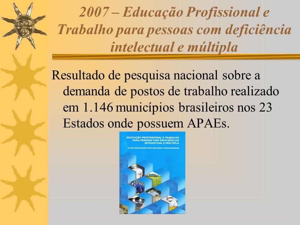 2007 – Educação Profissional e Trabalho para pessoas com deficiência intelectual e múltipla Resultado de pesquisa nacional sobre a demanda de postos d
