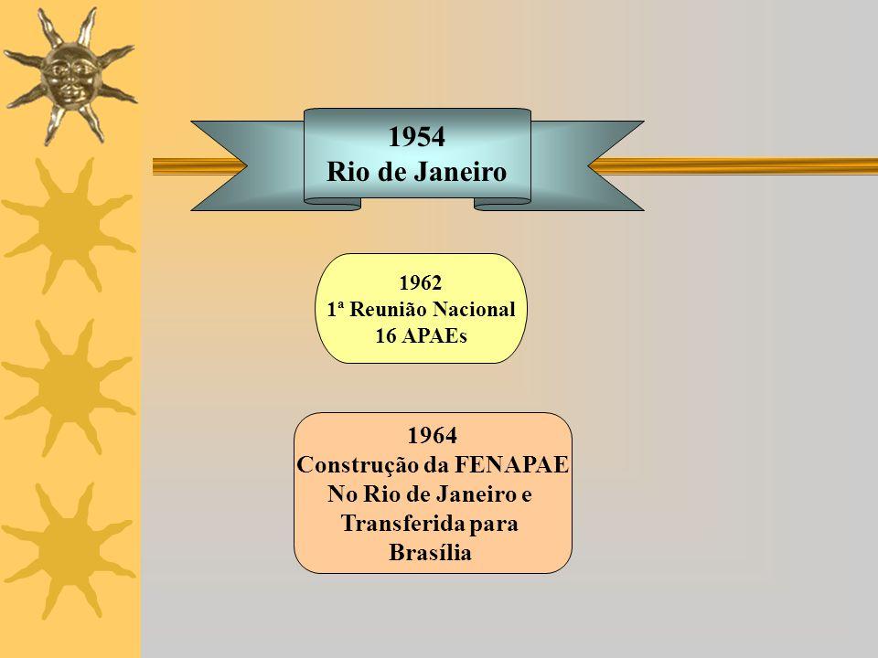 1954 Rio de Janeiro 1962 1ª Reunião Nacional 16 APAEs 1964 Construção da FENAPAE No Rio de Janeiro e Transferida para Brasília