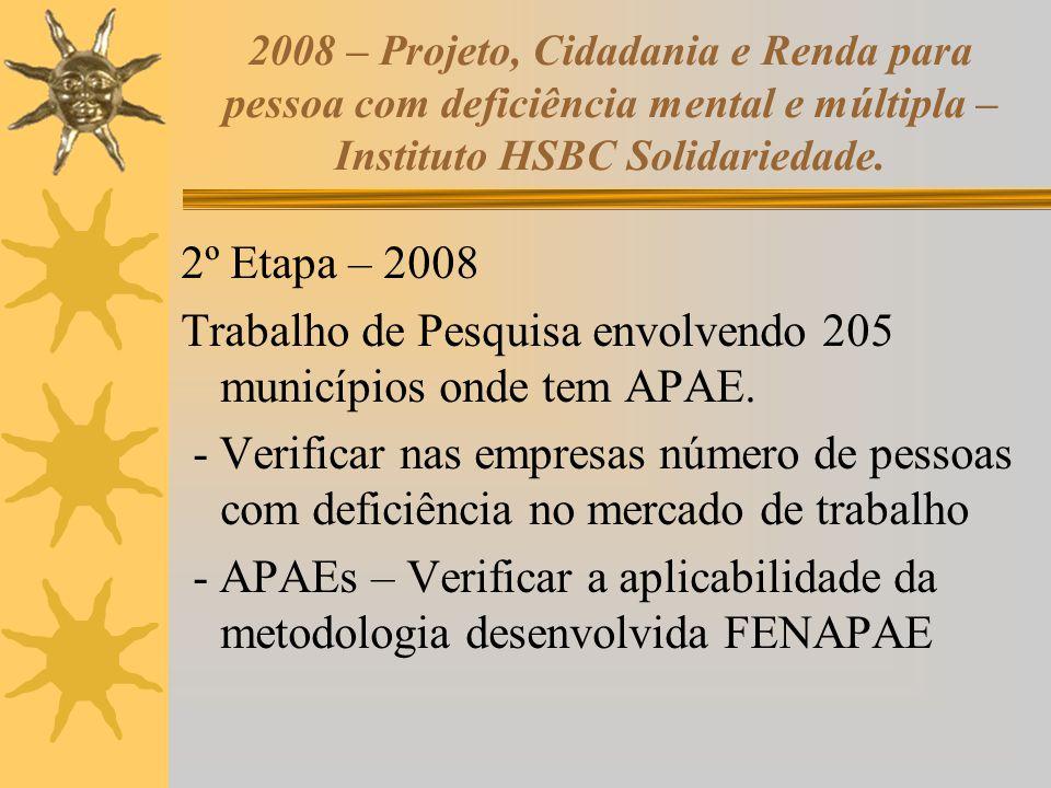 2008 – Projeto, Cidadania e Renda para pessoa com deficiência mental e múltipla – Instituto HSBC Solidariedade. 2º Etapa – 2008 Trabalho de Pesquisa e