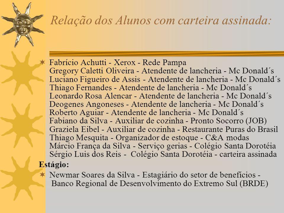 Relação dos Alunos com carteira assinada: Fabrício Achutti - Xerox - Rede Pampa Gregory Caletti Oliveira - Atendente de lancheria - Mc Donald´s Lucian