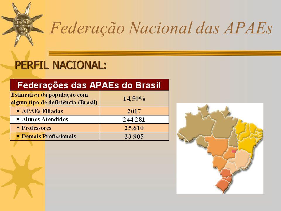 PERFIL NACIONAL: Federação Nacional das APAEs