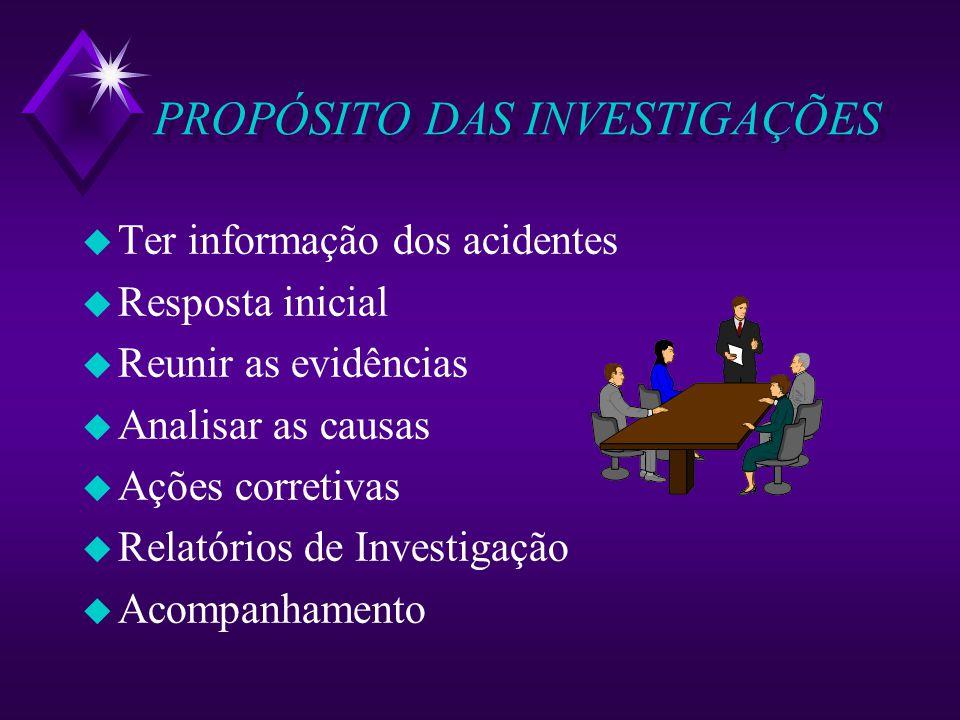 PROPÓSITO DAS INVESTIGAÇÕES u Ter informação dos acidentes u Resposta inicial u Reunir as evidências u Analisar as causas u Ações corretivas u Relatórios de Investigação u Acompanhamento