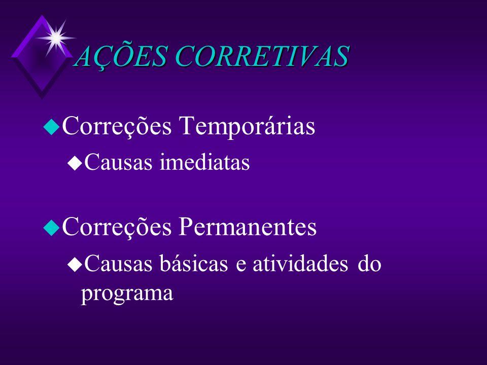 AÇÕES CORRETIVAS u Correções Temporárias u Causas imediatas u Correções Permanentes u Causas básicas e atividades do programa