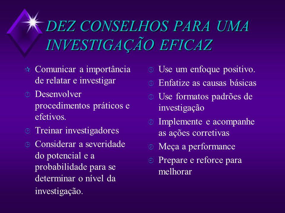 DEZ CONSELHOS PARA UMA INVESTIGAÇÃO EFICAZ ¶ Comunicar a importância de relatar e investigar · Desenvolver procedimentos práticos e efetivos.