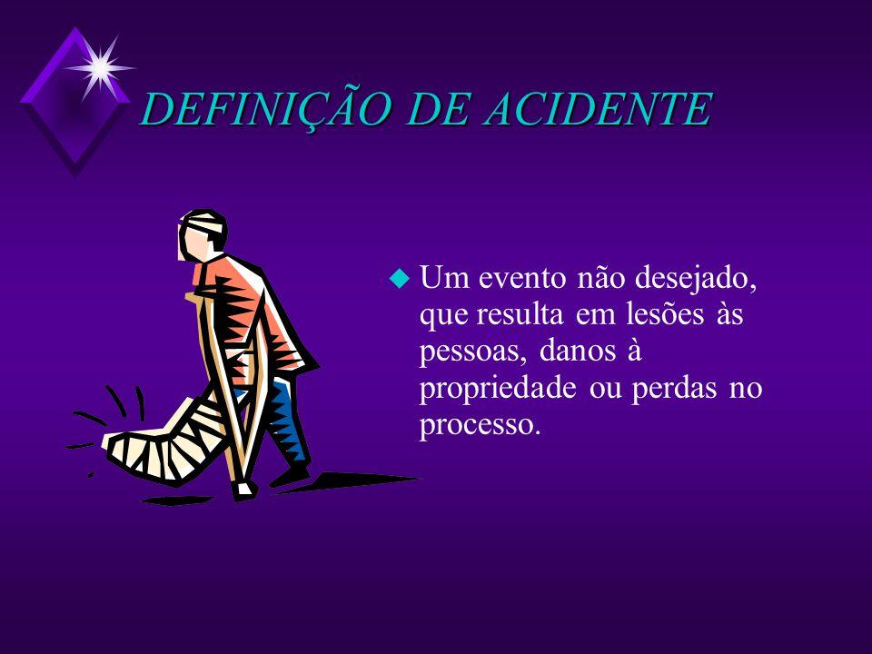 DEFINIÇÃO DE ACIDENTE u Um evento não desejado, que resulta em lesões às pessoas, danos à propriedade ou perdas no processo.