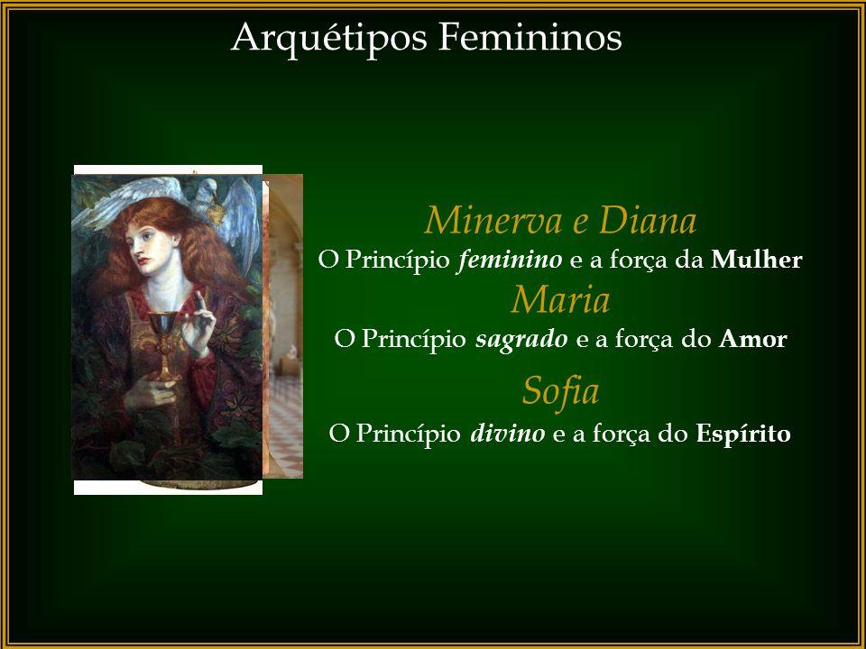 Anima e Animus Animicamente, há dois arquétipos relacionados ao gênero, chamados Anima e Animus. O Animus é o arquétipo masculino presente na mulher e