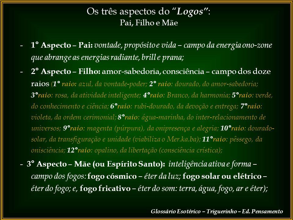 Os três aspectos do Logos : O Logos Criador Glossário Esotérico – Triguerinho – Ed. Pensamento - 1° Aspecto – Pai: Vontade, propósito e vida - 2° Aspe