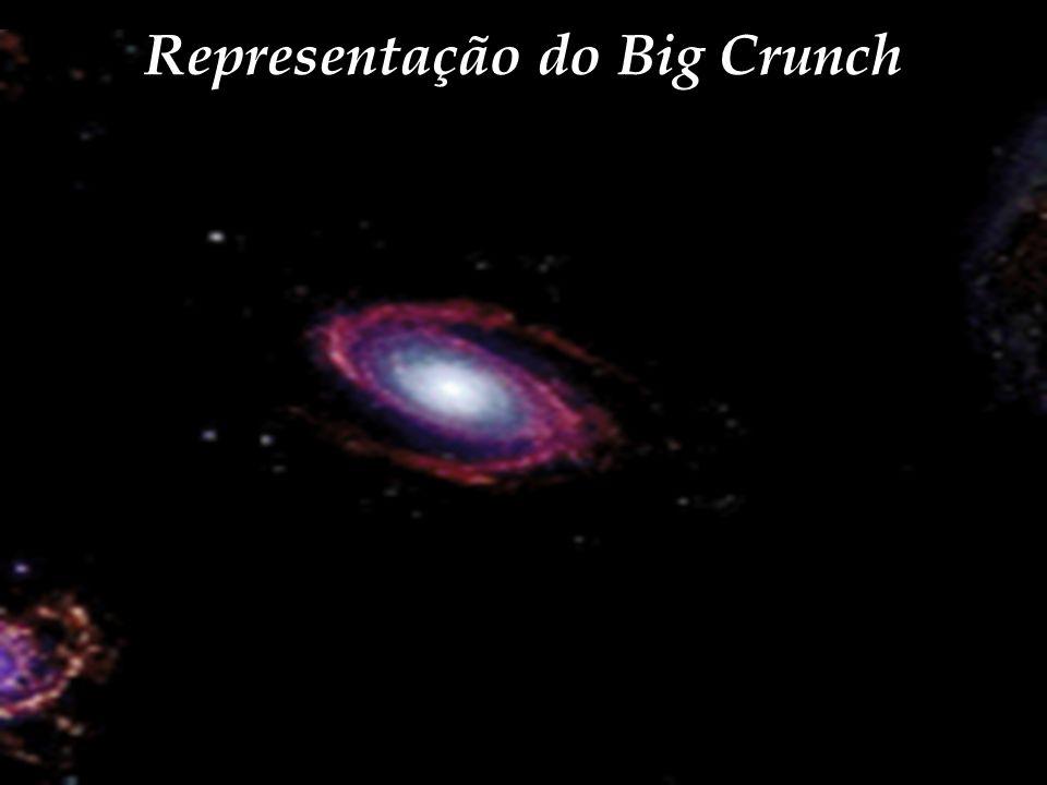 Big Crunch contração no universo O Big Crunch é uma teoria que afirma que ocorrerá no futuro uma contração no universo, devido à atração gravitacional