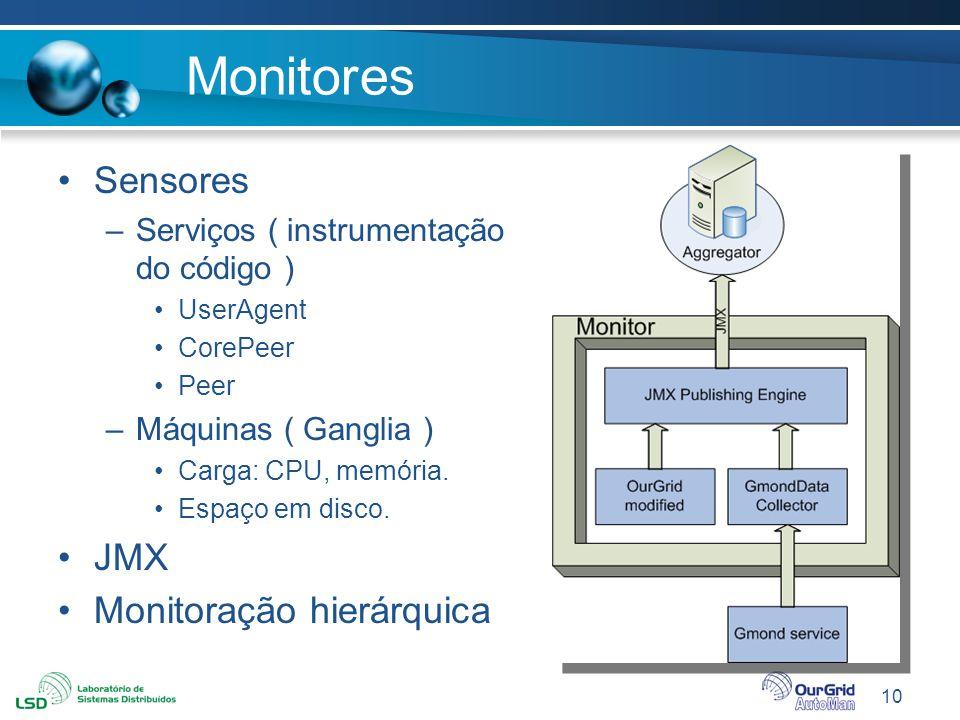 10 Monitores Sensores –Serviços ( instrumentação do código ) UserAgent CorePeer Peer –Máquinas ( Ganglia ) Carga: CPU, memória. Espaço em disco. JMX M