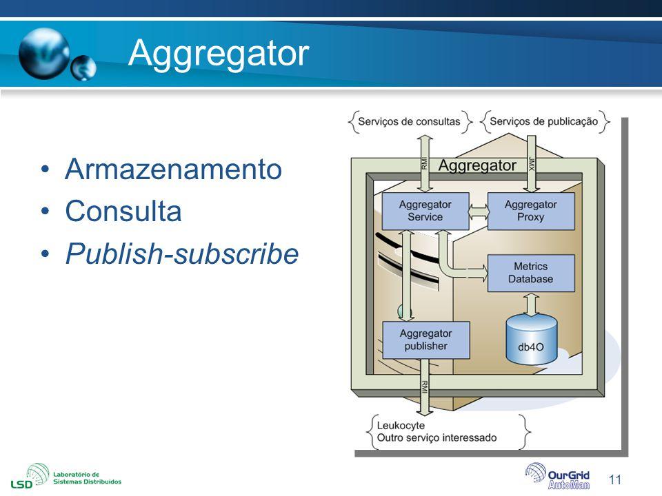 11 Aggregator Armazenamento Consulta Publish-subscribe