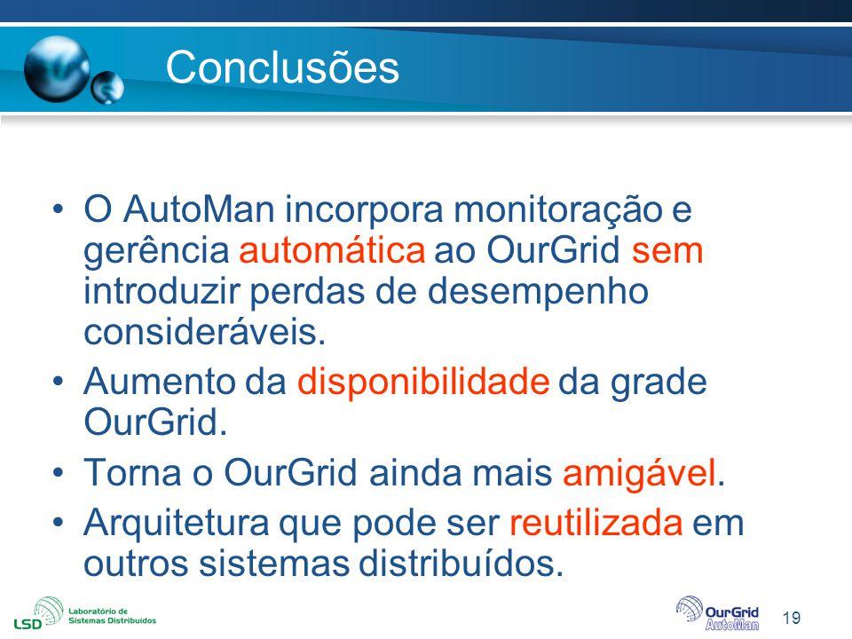 19 Conclusões O AutoMan incorpora monitoração e gerência automática ao OurGrid sem introduzir perdas de desempenho consideráveis. Aumento da disponibi
