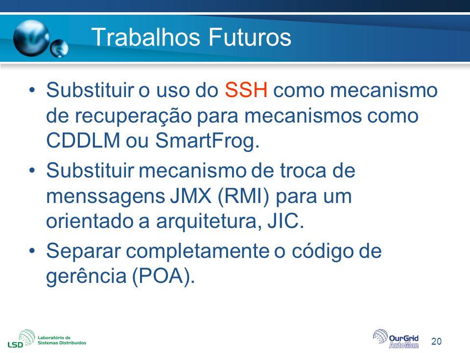 20 Trabalhos Futuros Substituir o uso do SSH como mecanismo de recuperação para mecanismos como CDDLM ou SmartFrog. Substituir mecanismo de troca de m