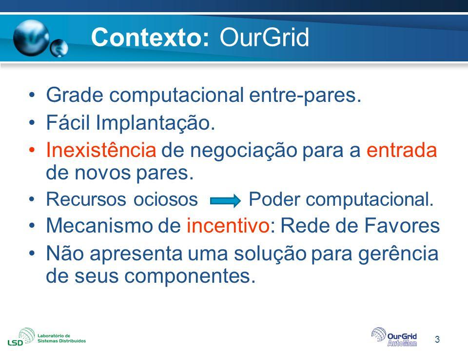 3 Contexto: OurGrid Grade computacional entre-pares. Fácil Implantação. Inexistência de negociação para a entrada de novos pares. Recursos ociosos Pod