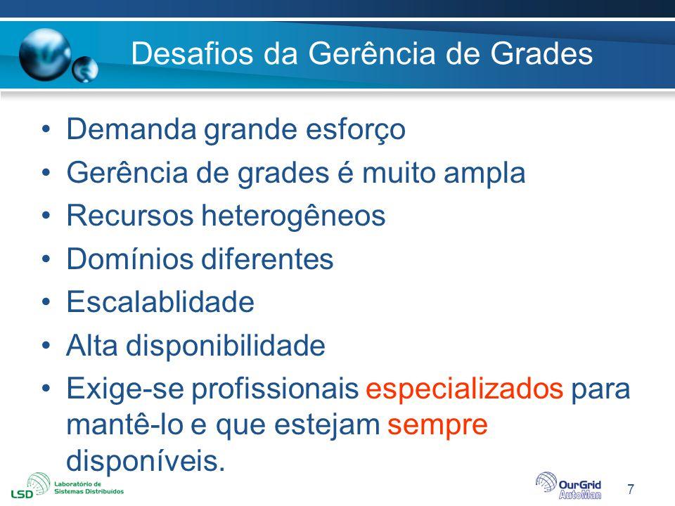 7 Desafios da Gerência de Grades Demanda grande esforço Gerência de grades é muito ampla Recursos heterogêneos Domínios diferentes Escalablidade Alta