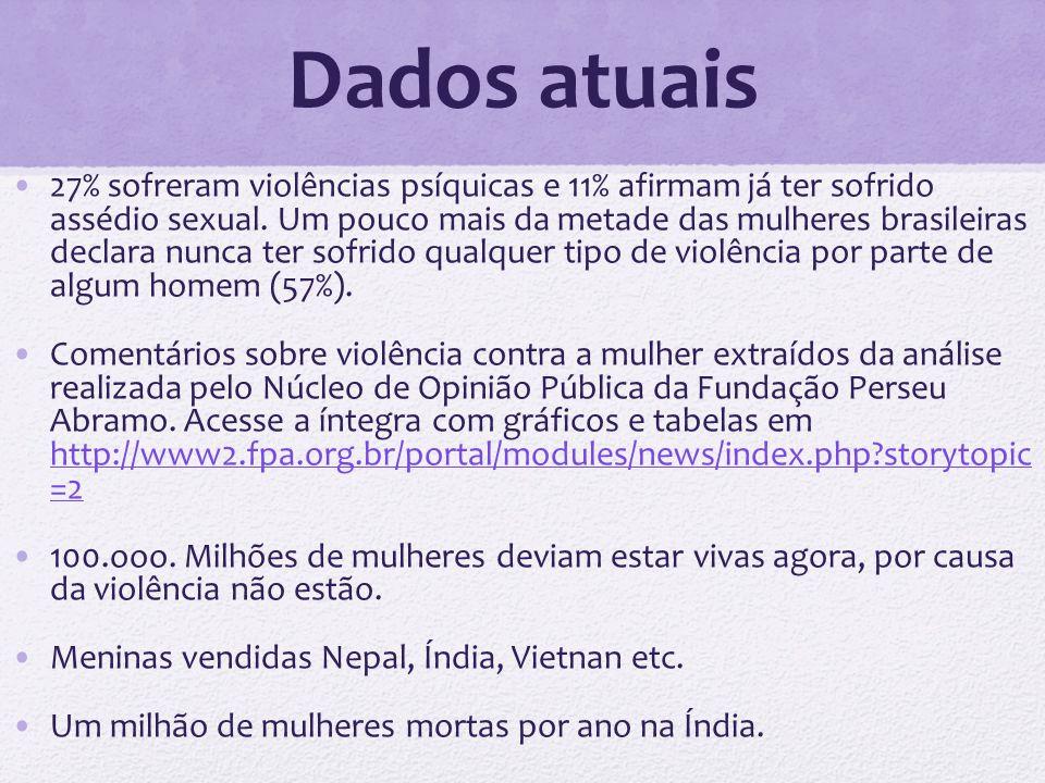 Dados atuais 27% sofreram violências psíquicas e 11% afirmam já ter sofrido assédio sexual. Um pouco mais da metade das mulheres brasileiras declara n