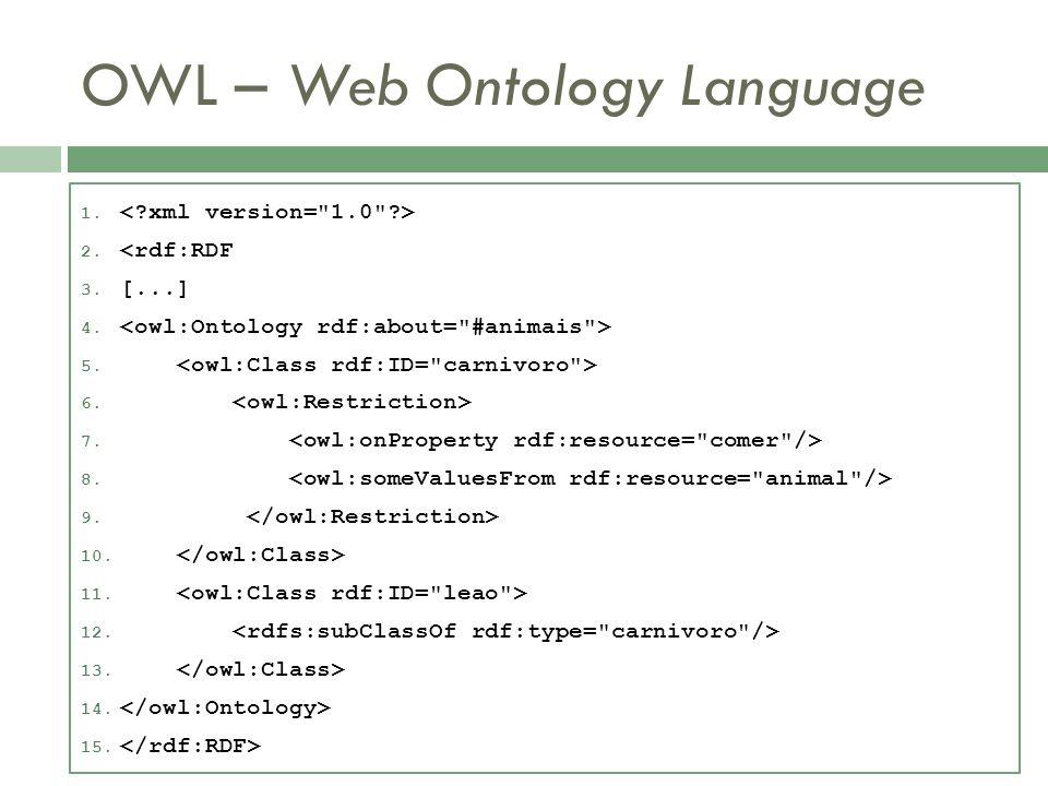 OWL – Web Ontology Language 1. 2. <rdf:RDF 3. [...] 4. 5. 6. 7. 8. 9. 10. 11. 12. 13. 14. 15.